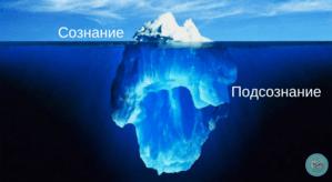 soznaniye-i-podsoznaniye