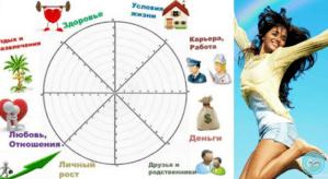 kouching-Svetlana-Garajs-