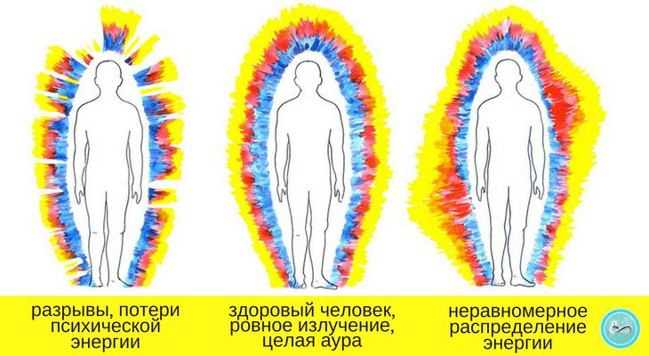izmerenie-aury